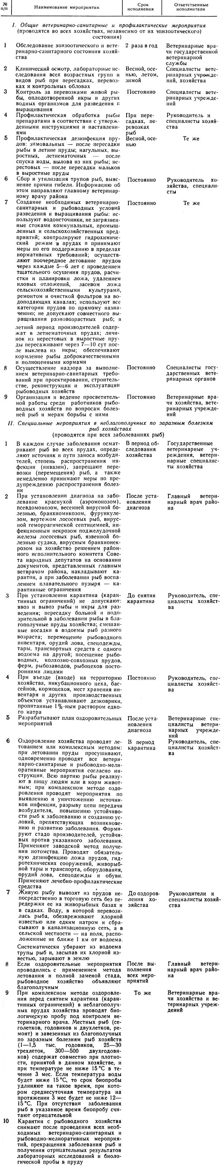 Таблица 7. Ветеринарно-санитарные, профилактические и оздоровительные мероприятия в рыбоводных хозяйствах