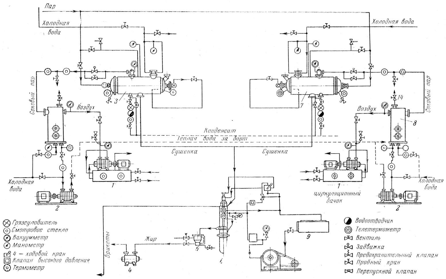 фото схема воздушного полуфабриката