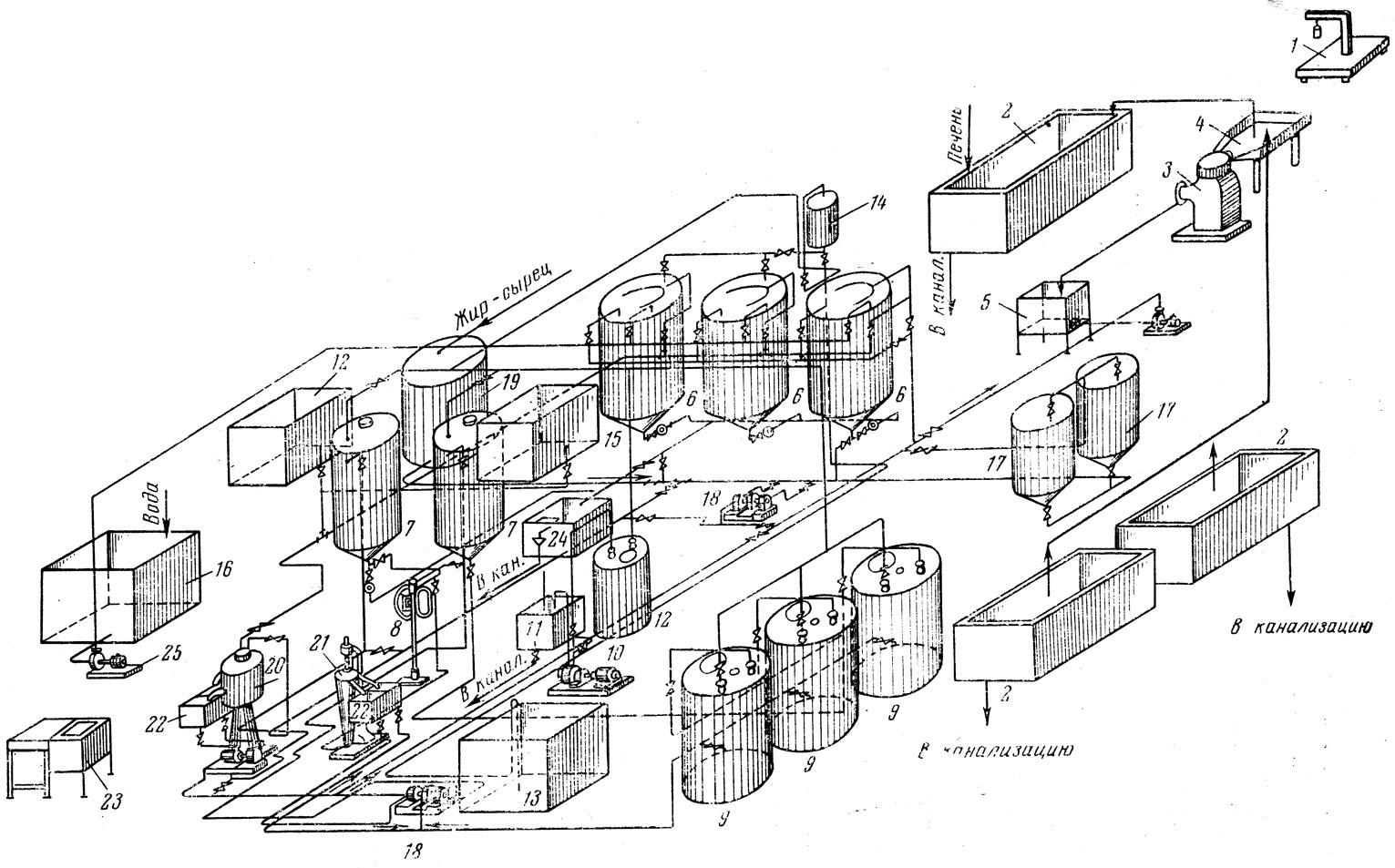 Схема электрическая принципиальная местности