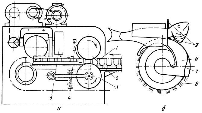 Схема машины ИМШ для разделки