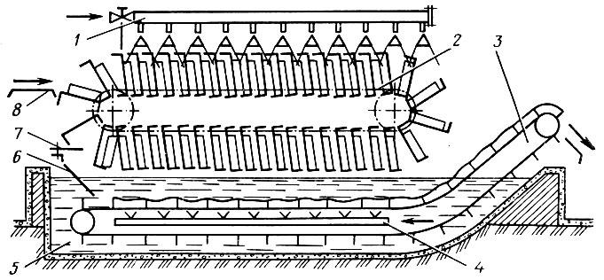 Рис. 58. Дефростер Н2-ИТА-110: 1 - ороситель; 2 - верхний транспортер с кассетами; 3 - нижний транспортер; 4 - барботер; 5 - ванна; 6 - вибролоток; 7 - выталкиватель; 8 - загрузочный стол
