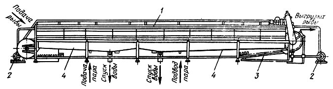 Рис. 59. Механизированный дефростер конструкции Техрыбпрома: 1 - водный коллектор; 2 - насосы; 3 - цепной транспортер с ковшами; 4 - ванна