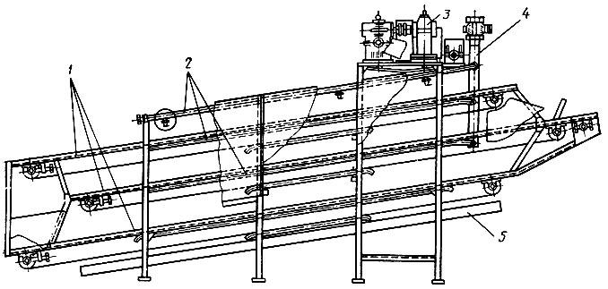 Рис. 61. Механизированный дефростер ИДА: 1 - сетчатые транспортеры; 2 - оросители; 3 - привод; 4 - коллектор; 5 - поддон