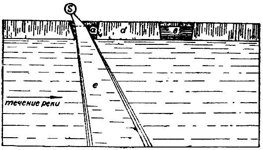 Схема лова миноги на фонарь